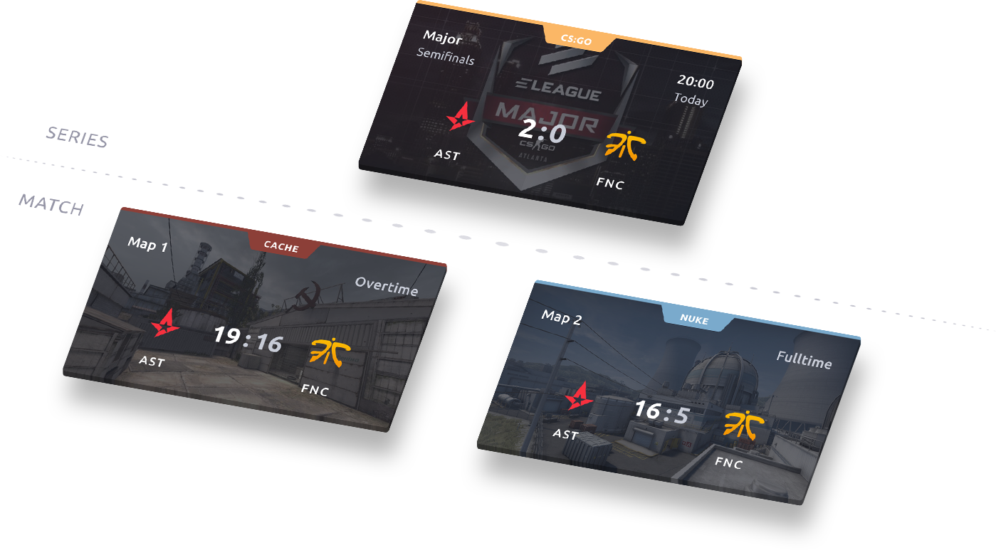 Abios Esports API   Live scores, odds and statistics